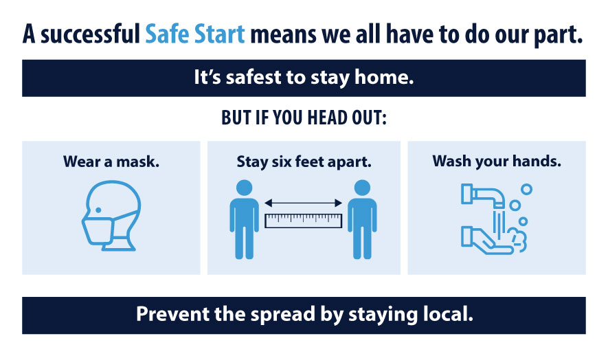 Safe Start Infographic 05 29 2020 HORIZ 0
