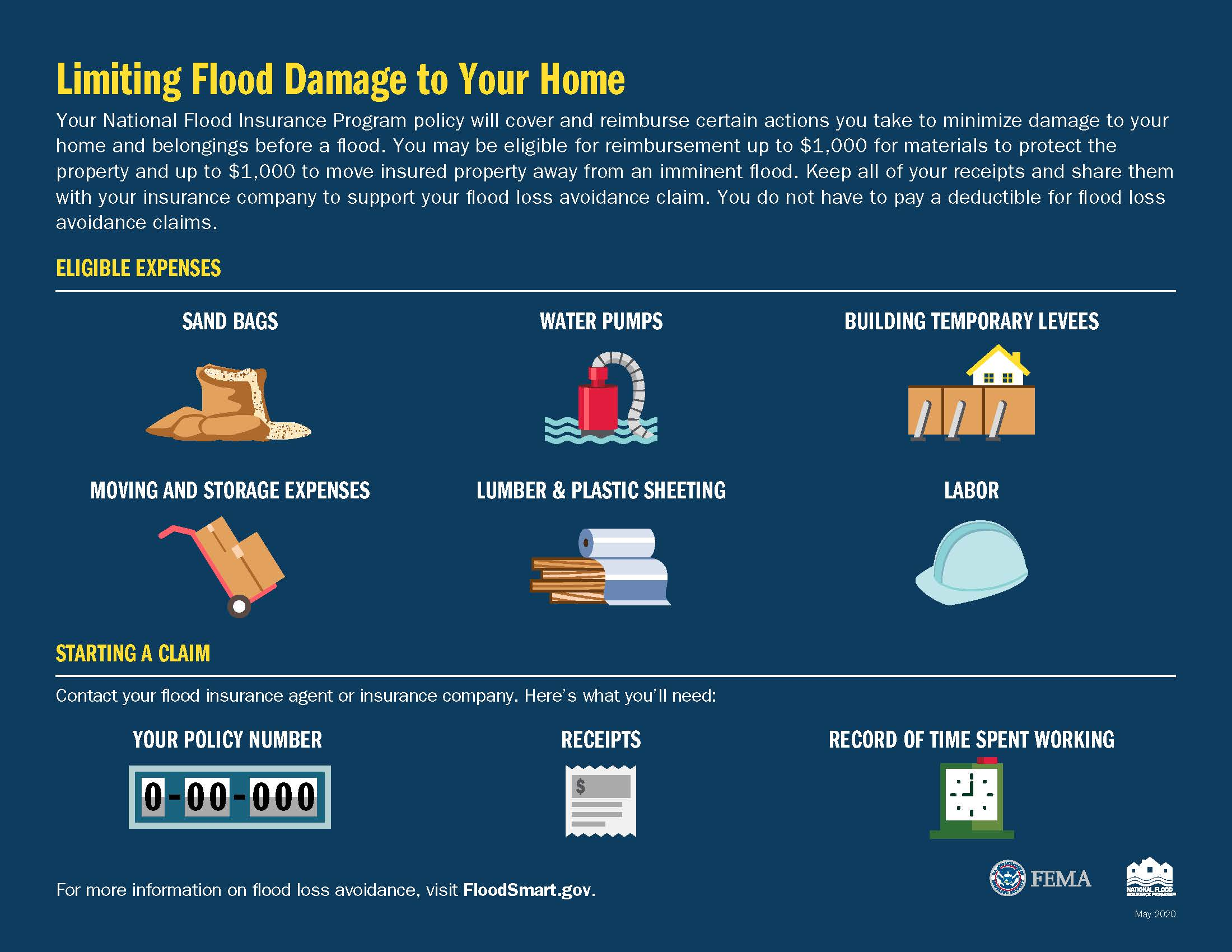 flood avoidance practices infographic jun20